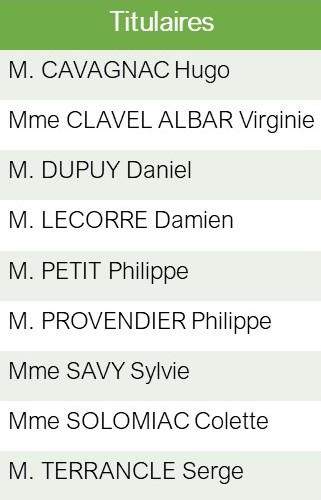 Les membres titulaires du comité syndical de la CCF